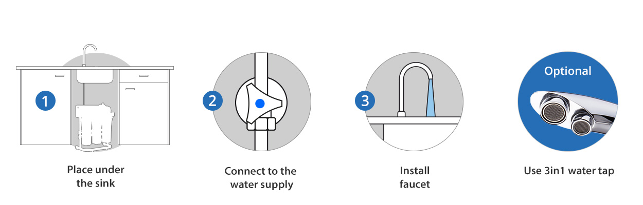 ultimate-plus-installation-in-3-steps